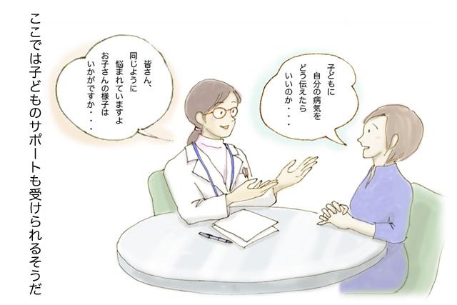 ショートストーリー:子どもへの説明編3